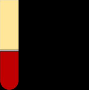 Blodet, Hæmatokrit